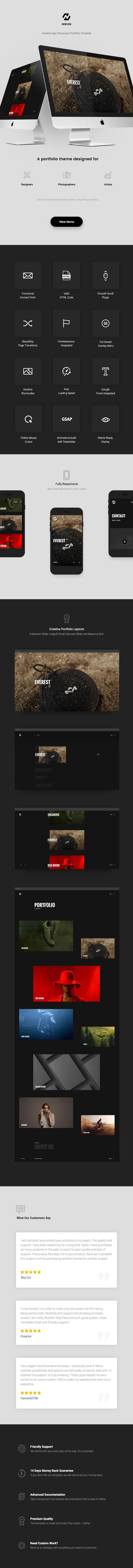 HTML showcase portfolio Hervin